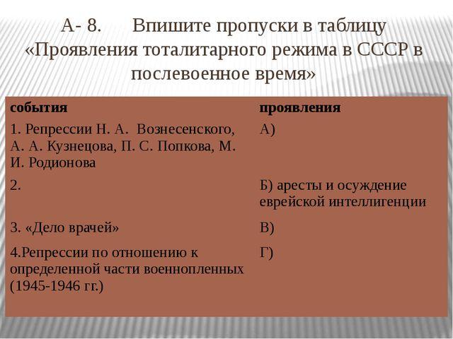 А- 8. Впишите пропуски в таблицу «Проявления тоталитарного режима в СССР в по...