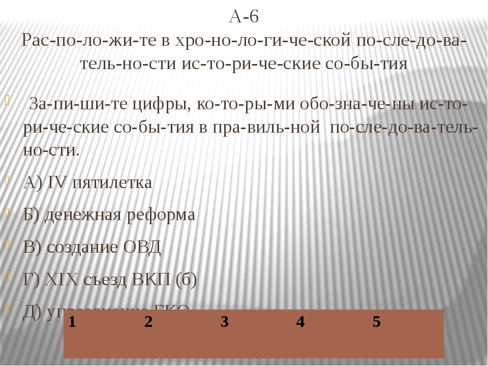 А-6 Расположите в хронологической последовательности истори...