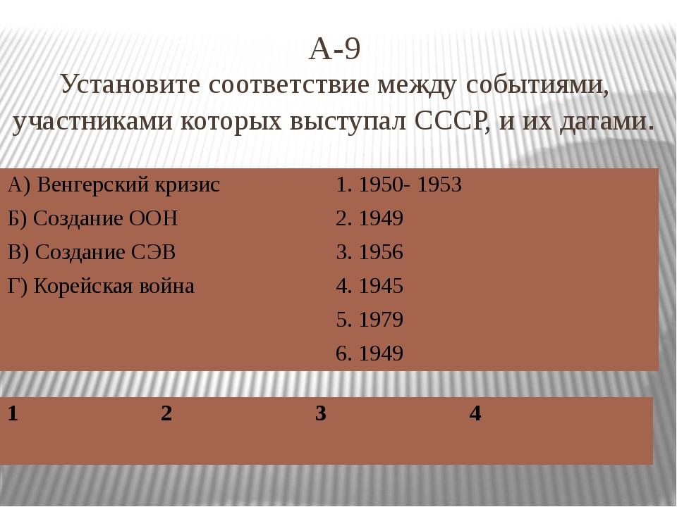 А-9 Установите соответствие между событиями, участниками которых выступал ССС...