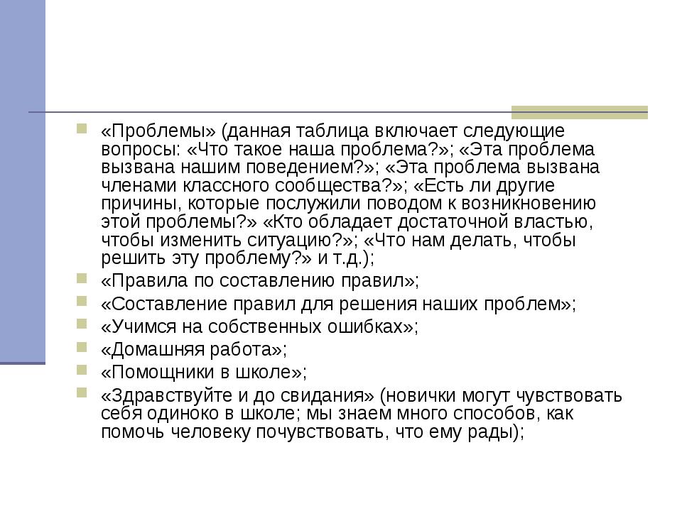 «Проблемы» (данная таблица включает следующие вопросы: «Что такое наша пробле...
