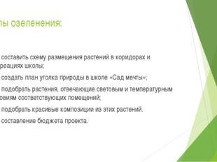Этапы озеленения: составить схему размещения растений в коридорах и рекреаци