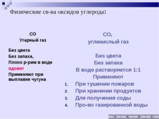 Физические св-ва оксидов углерода: CO2 углекислый газ Без цвета Без запаха В