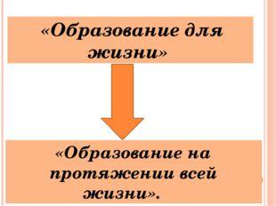 «Образование для жизни» «Образование на протяжении всей жизни».