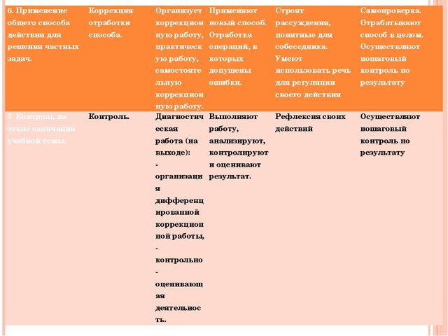 6. Применение общего способа действия для решения частных задач. Коррекция от...