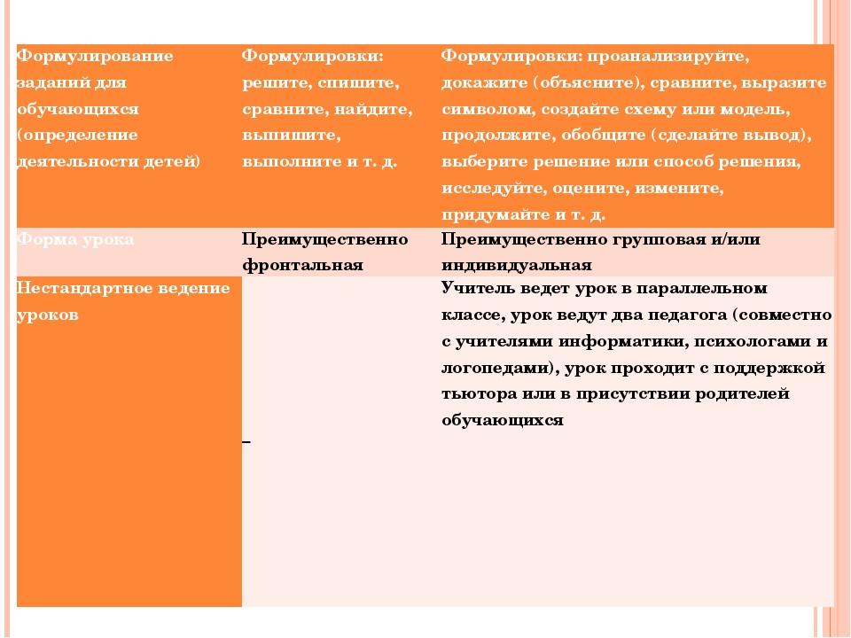 Формулирование заданий для обучающихся (определение деятельности детей) Форму...