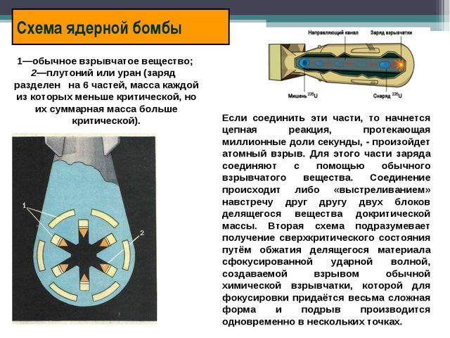 Схема ядерной бомбы 1—обычное взрывчатое вещество; 2—плутоний или уран (заряд...