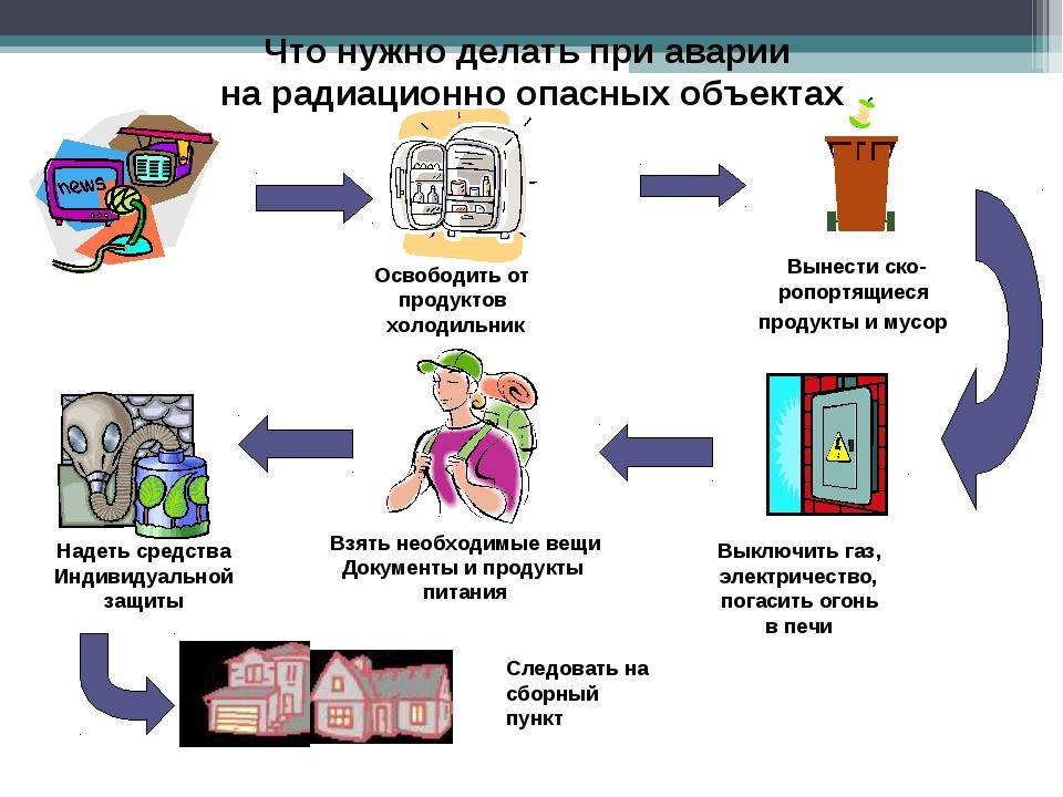 Что нужно делать при аварии на радиационно опасных объектах Освободить от пр...