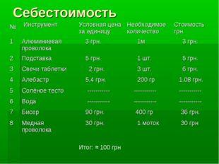 Себестоимость Итог: ≈ 100 грн
