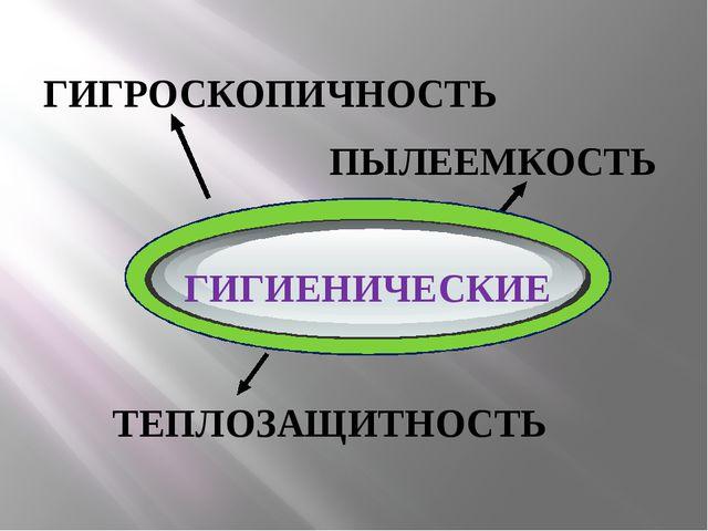 ТЕПЛОЗАЩИТНОСТЬ ГИГРОСКОПИЧНОСТЬ Add Your Text ПЫЛЕЕМКОСТЬ ГИГИЕНИЧЕСКИЕ