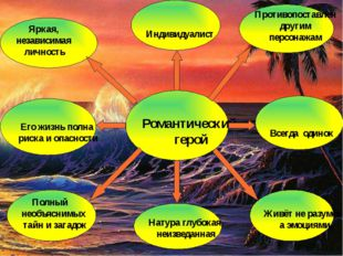 Романтический герой Яркая, независимая личность Индивидуалист Противопоставле