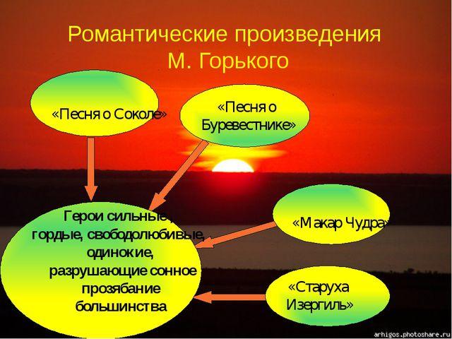 Романтические произведения М. Горького Герои сильные , гордые, свободолюбивые...