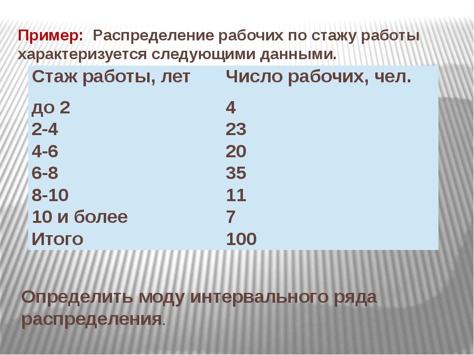Пример: Распределение рабочих по стажу работы характеризуется следующими данн...