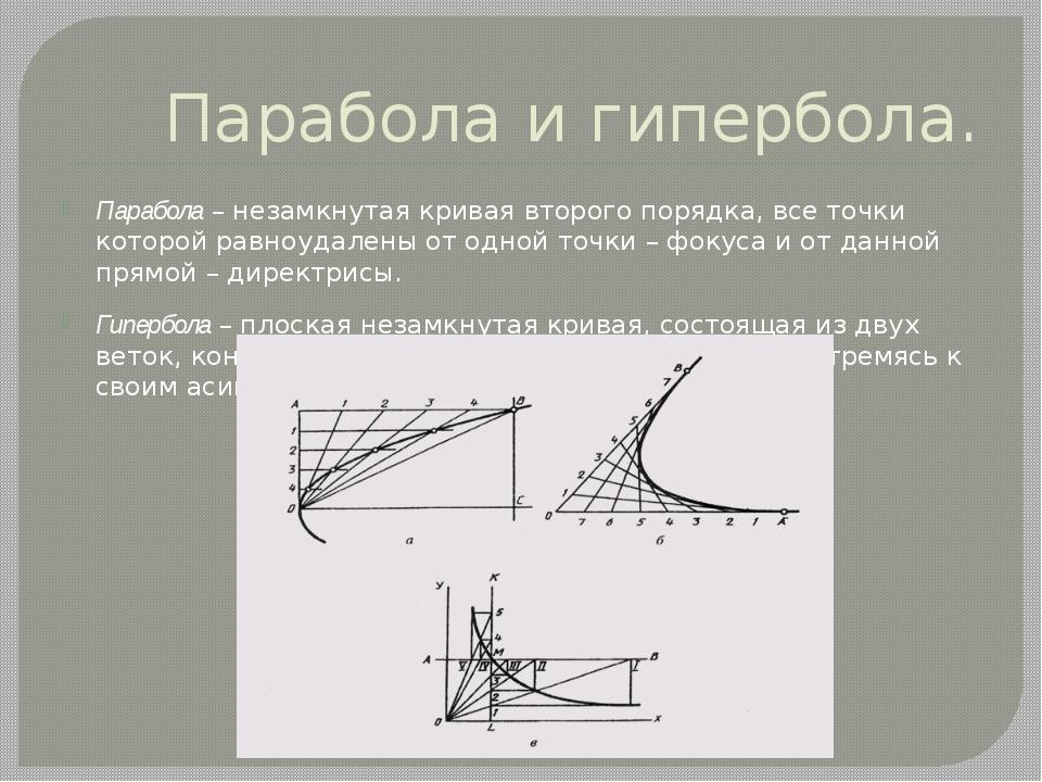 Парабола и гипербола. Парабола – незамкнутая кривая второго порядка, все точк...