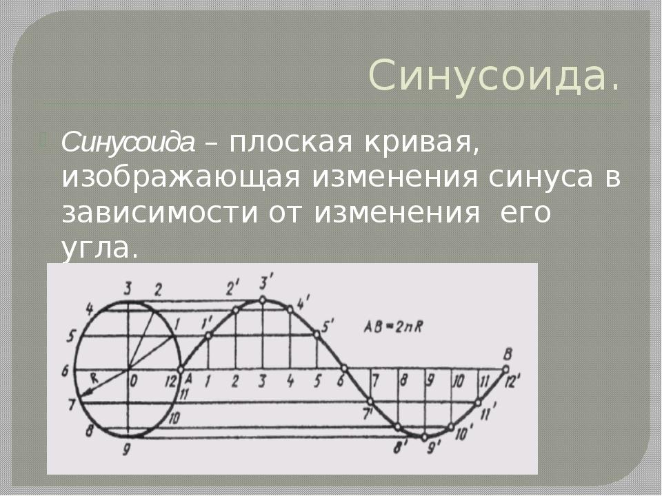 Синусоида. Синусоида – плоская кривая, изображающая изменения синуса в зависи...