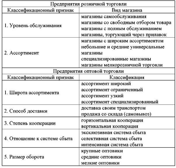 http://www.market-pages.ru/images/prikladnoymark/image040.jpg