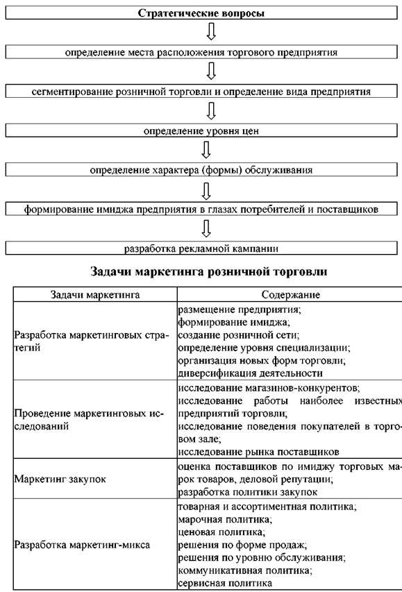 http://www.market-pages.ru/images/prikladnoymark/image042.jpg