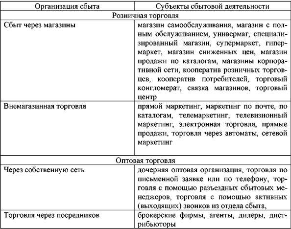 http://www.market-pages.ru/images/prikladnoymark/image048.jpg