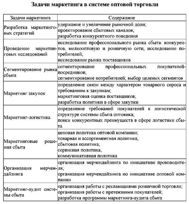http://www.market-pages.ru/images/prikladnoymark/image046.jpg