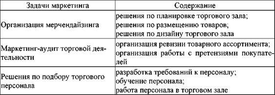 http://www.market-pages.ru/images/prikladnoymark/image044.jpg