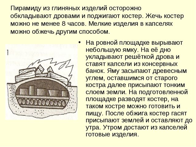Пирамиду из глиняных изделий осторожно обкладывают дровами и поджигают костер...
