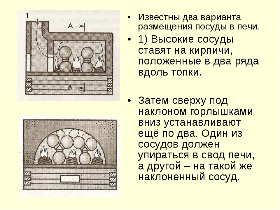 Известны два варианта размещения посуды в печи. 1) Высокие сосуды ставят на к...