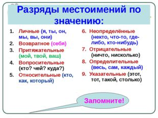 Разряды местоимений по значению: Личные (я, ты, он, мы, вы, они) Возвратное (