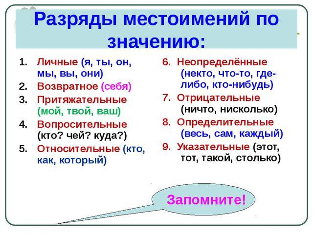 Разряды местоимений по значению: Личные (я, ты, он, мы, вы, они) Возвратное (...