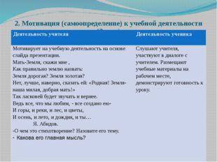 2. Мотивация (самоопределение) к учебной деятельности (3 мин) Деятельность уч