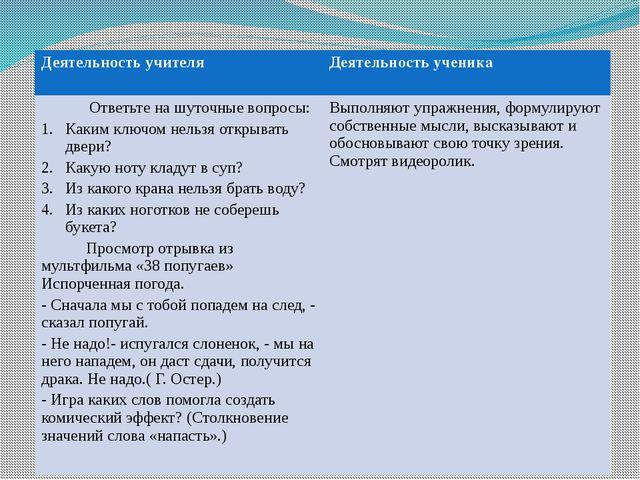 Деятельность учителя Деятельность ученика Ответьте на шуточные вопросы: Каки...