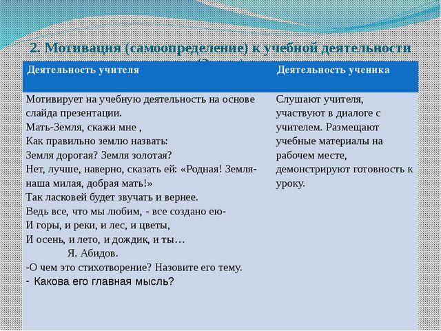 2. Мотивация (самоопределение) к учебной деятельности (3 мин) Деятельность уч...