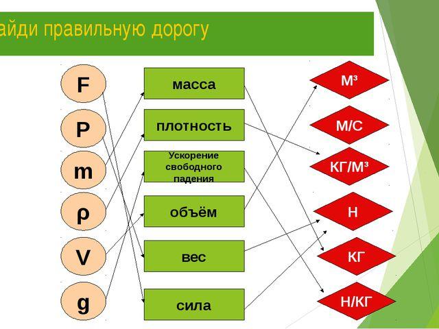 Найди правильную дорогу * F ρ P m V g масса плотность Ускорение свободного па...
