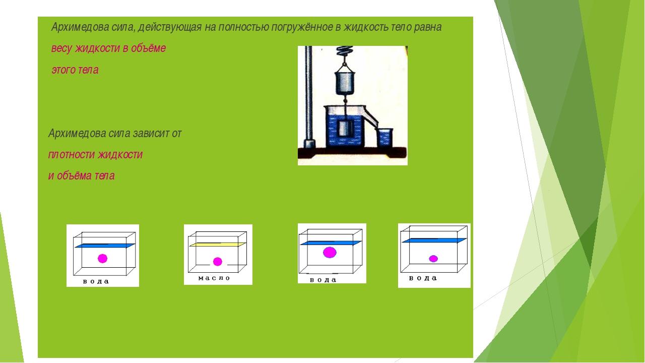 Архимедова сила, действующая на полностью погружённое в жидкость тело равна...