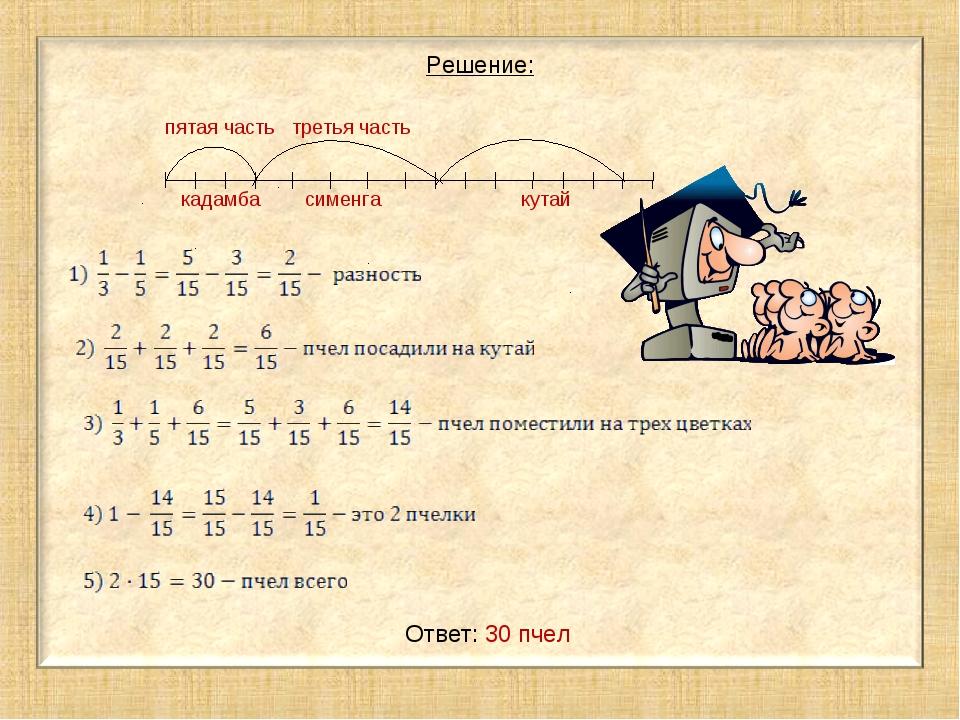 Решение: пятая часть третья часть кадамба сименга кутай Ответ: 30 пчел