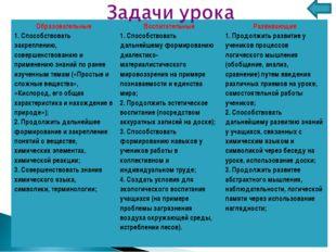 Образовательные 1. Способствовать закреплению, совершенствованию и применению