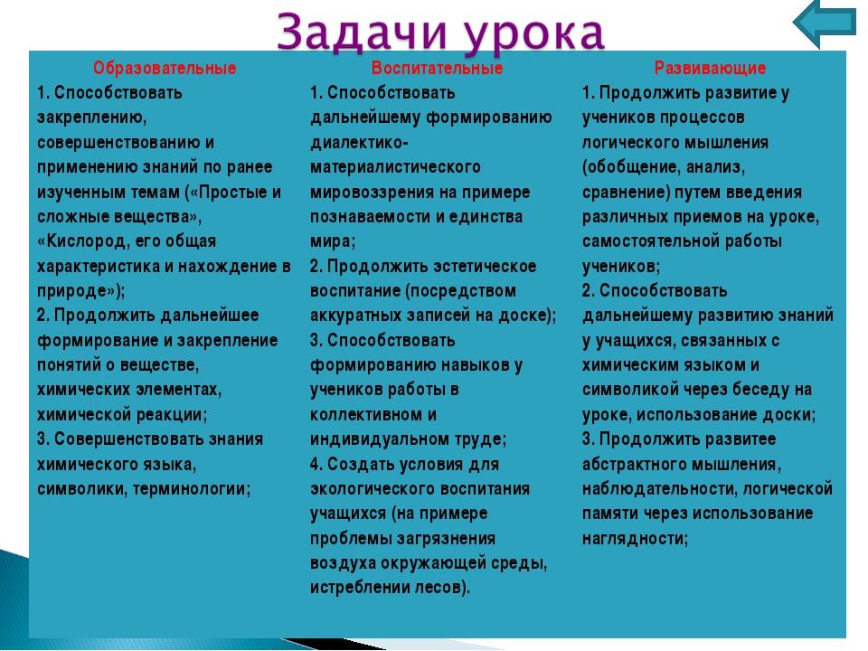 Образовательные 1. Способствовать закреплению, совершенствованию и применению...