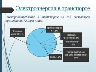 Электроэнергия в транспорте Электропотребление в транспорте за год составляет
