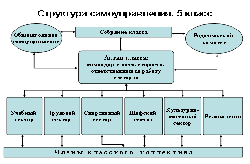 http://www.moluch.ru/conf/ped/archive/102/5444/images/image003.png