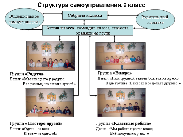 http://www.moluch.ru/conf/ped/archive/102/5444/images/image004.png