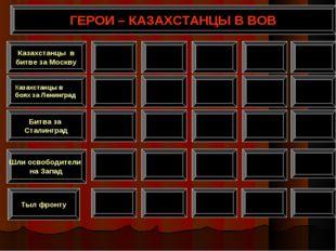 Казахстанцы в битве за Москву Битва за Сталинград Шли освободители на Запад Т