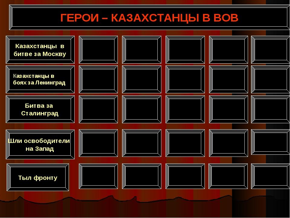 Казахстанцы в битве за Москву Битва за Сталинград Шли освободители на Запад Т...