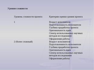 Уровни сложности Уровень сложности проектаКритерии оценки уровня проекта 1В