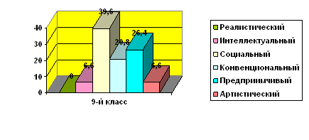 http://www.bestreferat.ru/images/paper/79/43/4444379.png