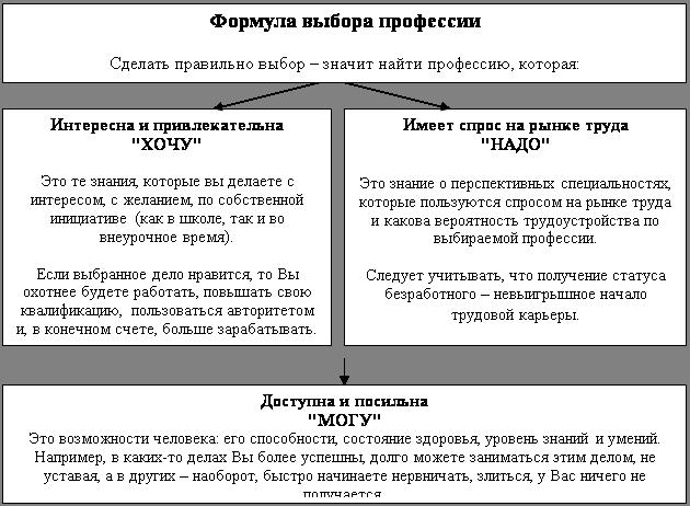 http://www.bestreferat.ru/images/paper/77/43/4444377.png