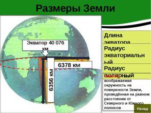 Размеры Земли Назад Длина экватора Радиус экваториальный Радиус полярный Эква