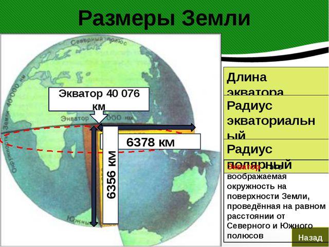 Размеры Земли Назад Длина экватора Радиус экваториальный Радиус полярный Эква...