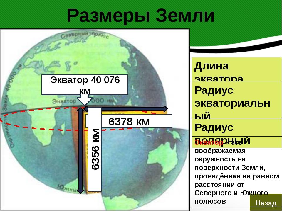 ОСП по Октябрьскому району городского округа Саранск, отдел судебных