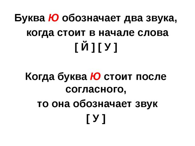 Буква Ю обозначает два звука, когда стоит в начале слова [ Й ] [ У ] Когда бу...