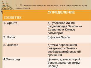 9.Установите соответствие между понятием и относящимся к нему определением П