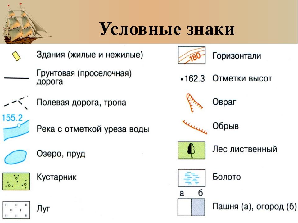 Условные знаки