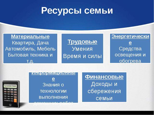 Ресурсы семьи Материальные Квартира, Дача Автомобиль, Мебель Бытовая техника...
